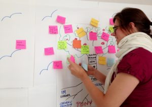formation-mind-mapping-alliam